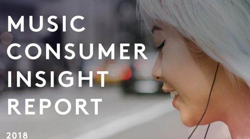 Noutăți în obiceiurile de ascultare a muzicii la nivel mondial