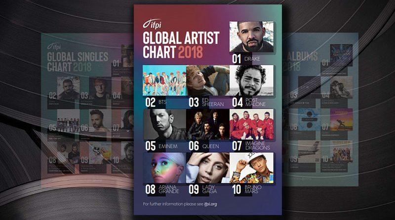 Drake, desemnat Global Recording Artist pentru anul 2018